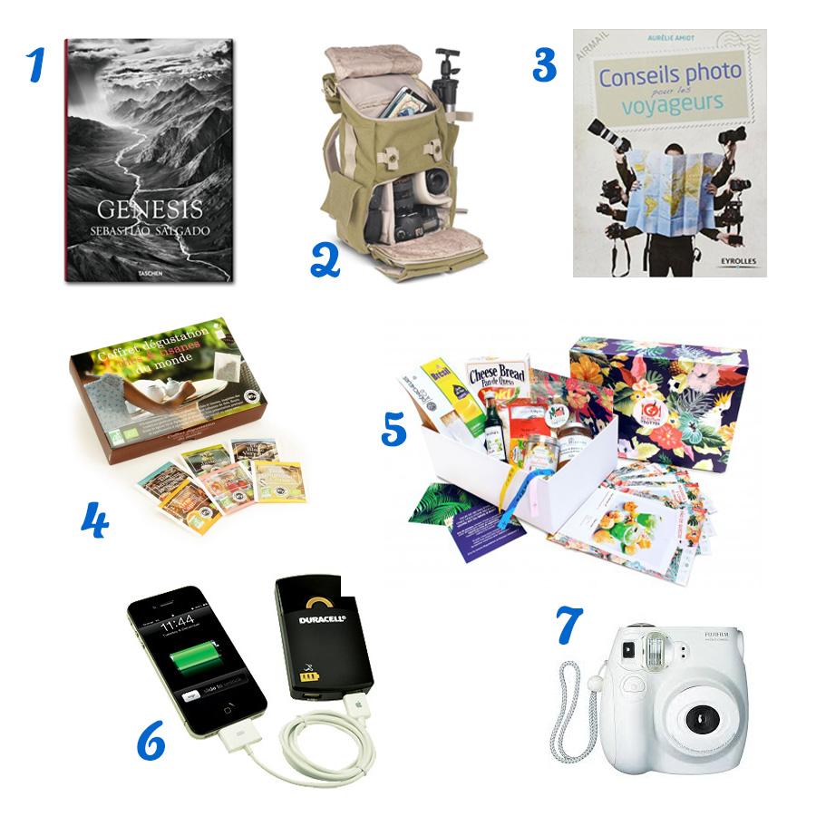 7 idées cadeaux voyage et photo pour Noel
